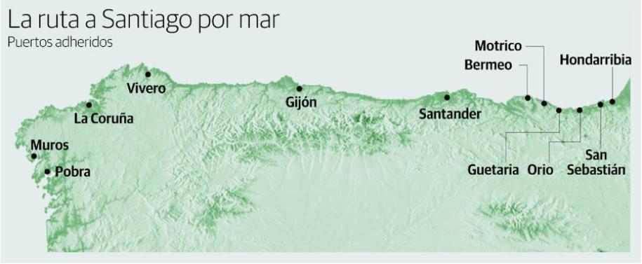 La ruta a Santiago de Compostela por mar